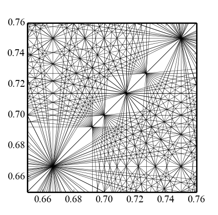 Resonance line diagram in python.